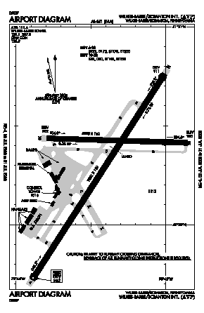 Wilkes-barre/scranton International Airport (AVP) diagram