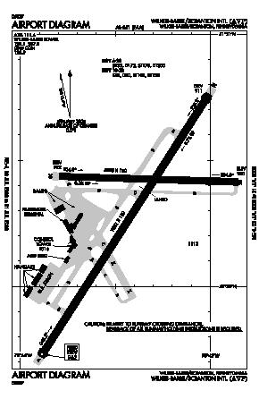 Wilkes-barre/scranton International Airport (AVP) diagram