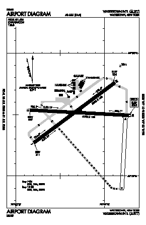 Watertown International Airport (ART) diagram