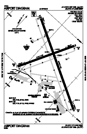 Atlantic City International Airport (ACY) diagram