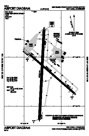 Tweed-new Haven Airport (HVN) diagram