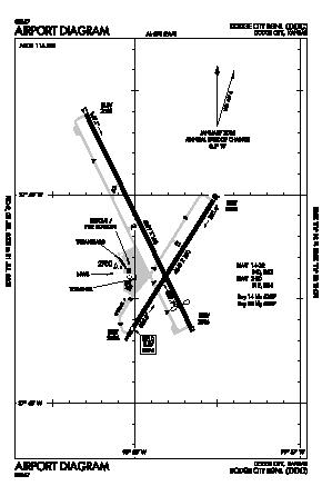 Dodge City Regional Airport (DDC) diagram