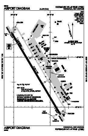 Portsmouth International At Pease Airport (PSM) diagram