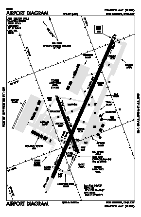 Campbell Aaf Fort Campbell Airport Hop Map Aerial Photo Diagram