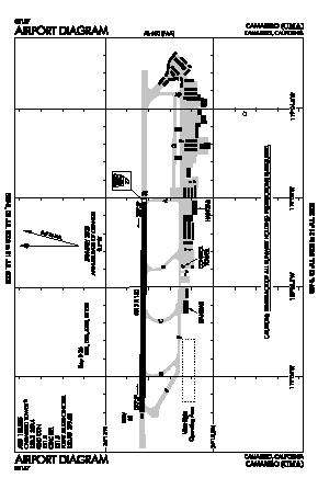 Camarillo Airport (CMA) diagram