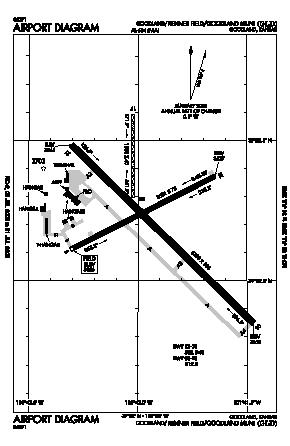Renner Fld /goodland Muni/ Airport (GLD) diagram