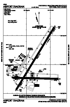 Fayetteville Rgnl/grannis Field Airport (FAY) diagram