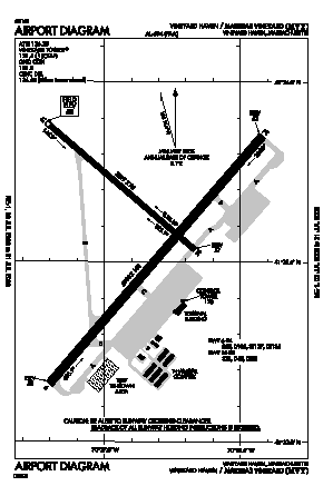Marthas Vineyard Airport (MVY) diagram