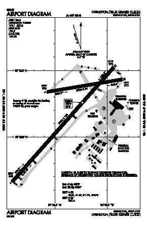 Blue Grass Airport (LEX) diagram