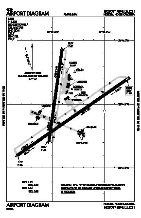 Hickory Regional Airport (HKY) diagram
