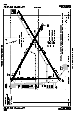 Decatur Airport (DEC) diagram