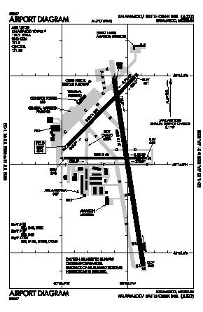 Kalamazoo/battle Creek International Airport (AZO) diagram