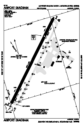 Mayport Ns (adm David L. Mcdonald Field) Airport (NRB) diagram