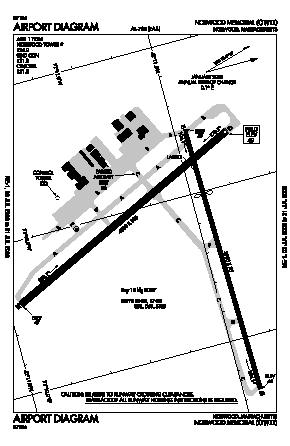Norwood Memorial Airport (OWD) diagram