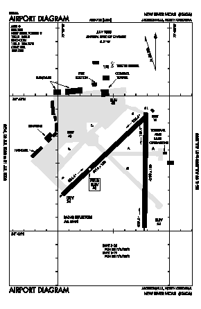 New River Mcas /h/ /mccutcheon Fld/ Airport (NCA) diagram