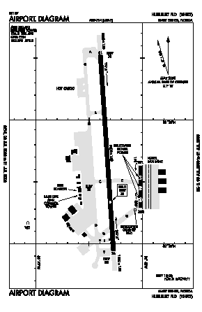 Hurlburt Field Airport (HRT) diagram