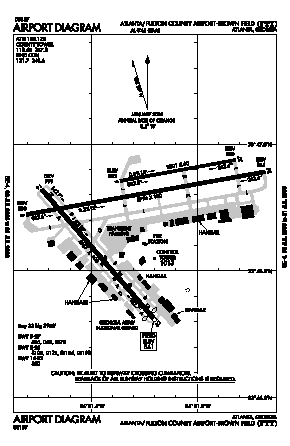 Fulton County Airport-brown Field Airport (FTY) diagram