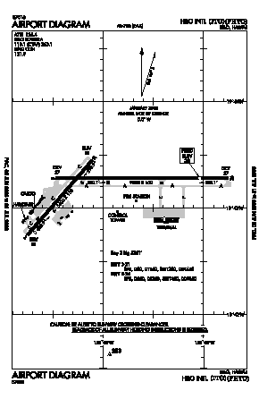 Hilo International Airport (ITO) diagram