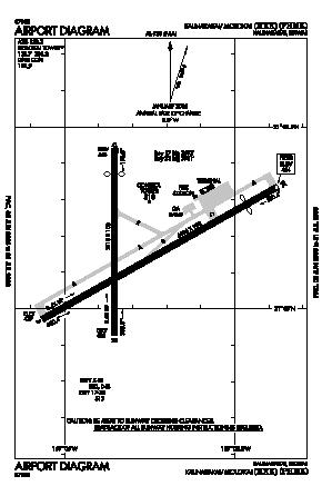 Molokai Airport (MKK) diagram