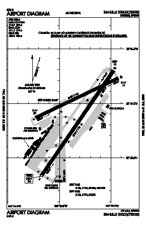 Kahului Airport (OGG) diagram