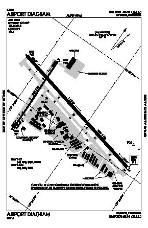 Riverside Municipal Airport (RAL) diagram
