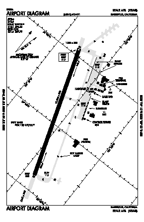 Beale Afb Airport (BAB) diagram