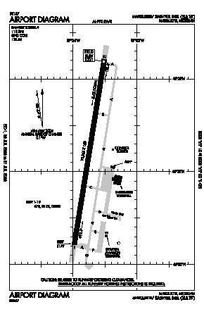 Sawyer International Airport (SAW) diagram