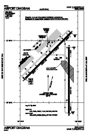 Lihue Airport (LIH) diagram