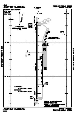 Clinton-sherman Airport (CSM) diagram