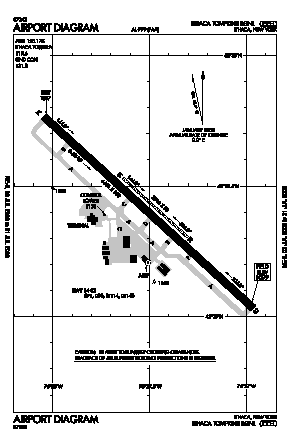 Ithaca Tompkins Regional Airport (ITH) diagram
