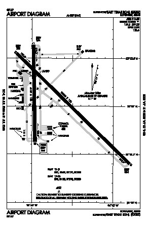 East Texas Regional Airport (GGG) diagram