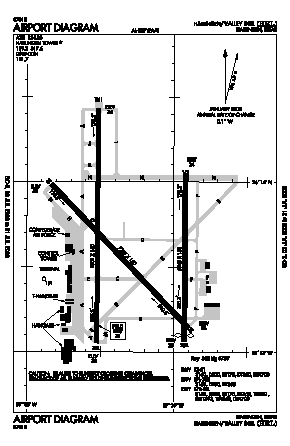 Valley International Airport (HRL) diagram