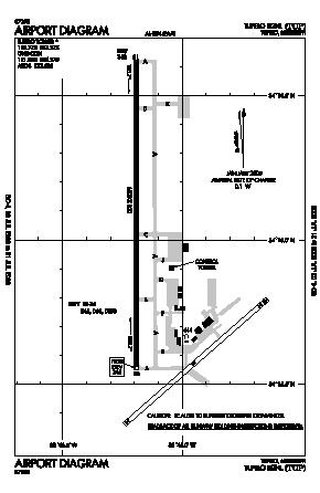Tupelo Regional Airport (TUP) diagram