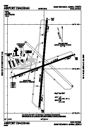 Richard B Russell Airport (RMG) diagram