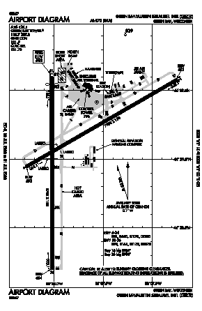 Austin Straubel International Airport (GRB) diagram