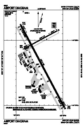 Rapid City Regional Airport (RAP) diagram