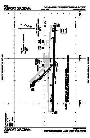 Joslin Field - Magic Valley Regional Airport (TWF) diagram