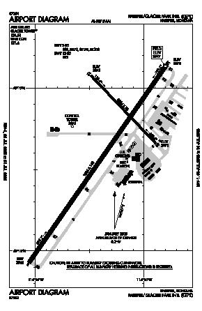 Glacier Park International Airport (GPI) diagram