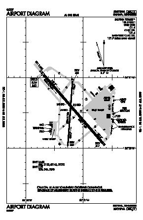 Smyrna Airport (MQY) diagram