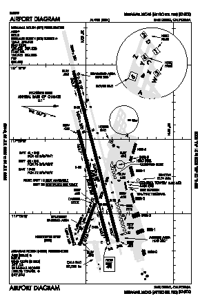 Miramar Mcas Airport (NKX) diagram