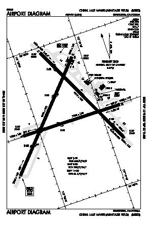 China Lake Naws (armitage Fld) Airport (NID) diagram