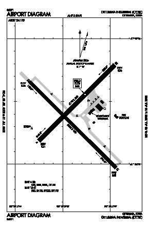 Ottumwa Regional Airport (OTM) diagram