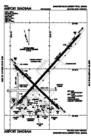 Beaufort Mcas /merritt Field/ Airport (NBC) diagram