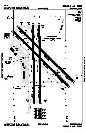 Kingsville Nas Airport (NQI) diagram