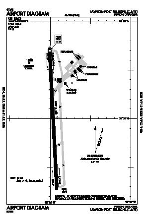 Lawton-fort Sill Regional Airport (LAW) diagram