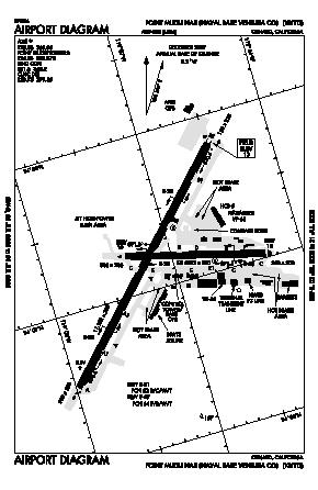 Point Mugu Nas (naval Base Ventura Co) Airport (NTD) diagram