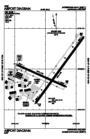 Morristown Municipal Airport (MMU) diagram
