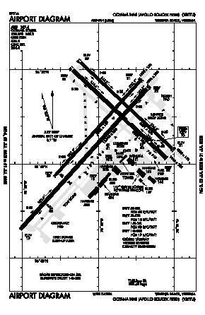 Oceana Nas /apollo Soucek Field/ Airport (NTU) diagram