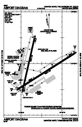 Newport News/williamsburg International Airport (PHF) diagram