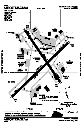 Trenton Mercer Airport (TTN) - Map, Aerial Photo, Diagram